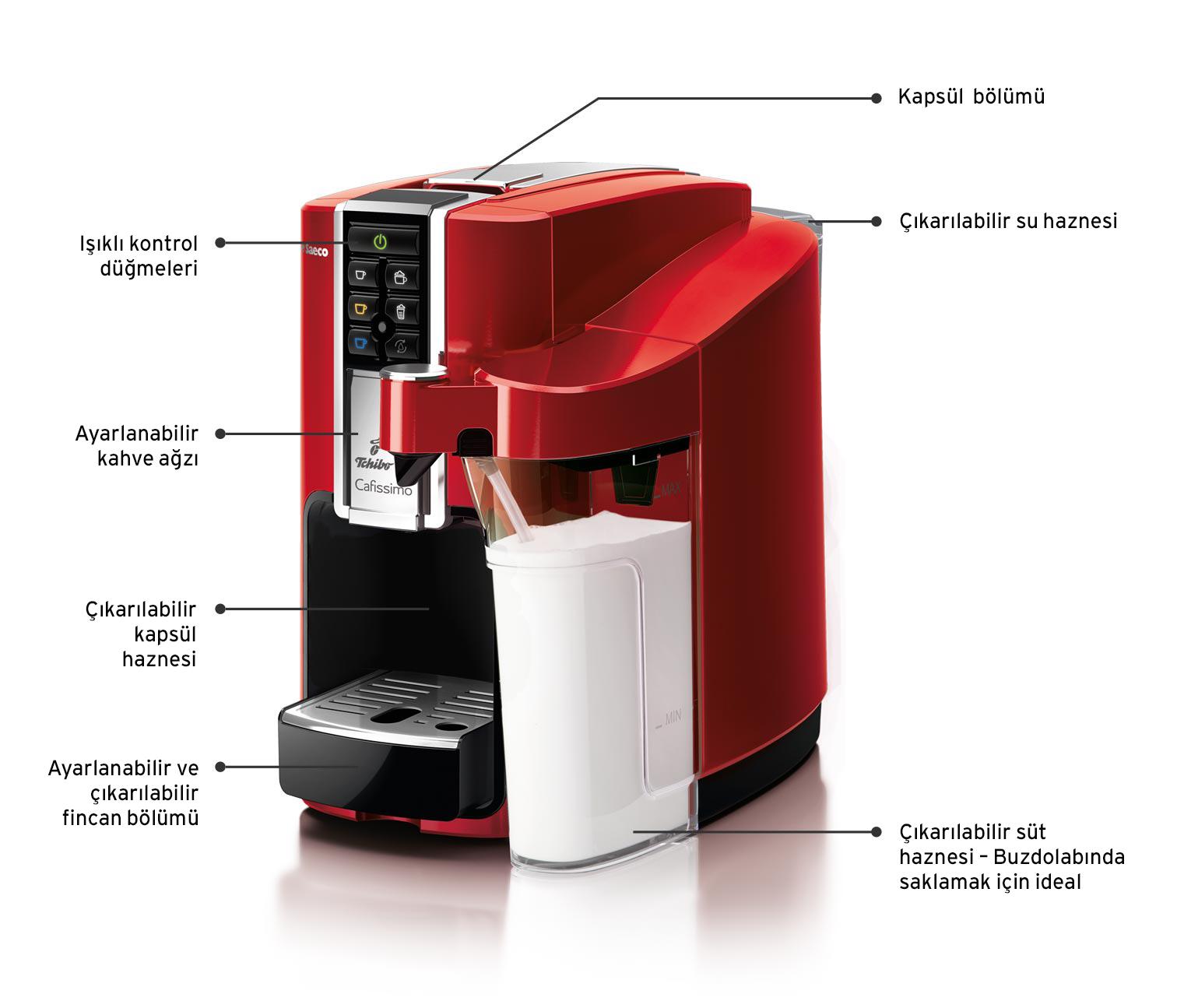 Cafissimo Latte Rosso